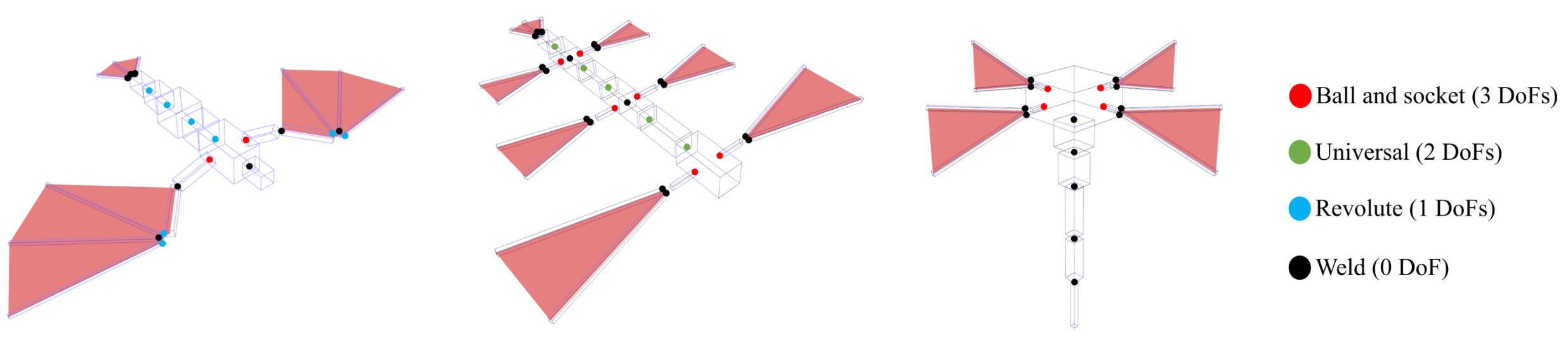 그림2. 컴퓨터상에서 재현된 비행생명체들의 모습. 서양의 용과 비슷한 생명체(왼쪽), 몸은 유연하고 날개가 3개가 달린 생명체(가운데), 민들레 포자를 모사한 몸 크기에 비하여 무게가 매우 가벼운 생명체(오른쪽)