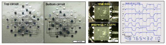 비아와 스트레인 분산 구조를 포함한 기판 양 면에 제작된 이진 복호기 회로, 반복된 신축 하에서도 1 MHz의 고속 신호 출력값을 보이는 신축성 양면 이진 복호기