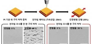 서울대 공대, 늘어나는 금속 전극 제작기술 개발