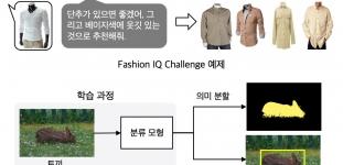 서울대 공대 김건희 교수팀 인공지능 시스템, 세계서 인정